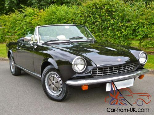 1977 r fiat 124 spider 1 8 rhd convertible. Black Bedroom Furniture Sets. Home Design Ideas